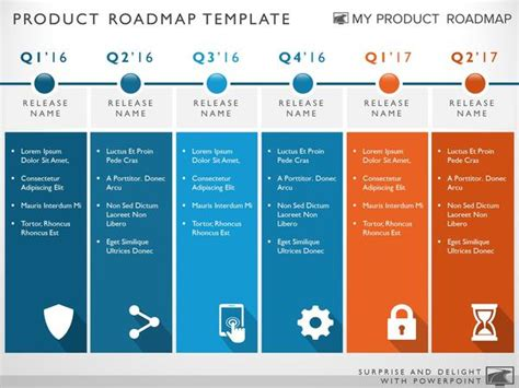 Six Phase Development Planning Timeline Roadmapping Powerpoint Templat Product Roadmap Template Powerpoint