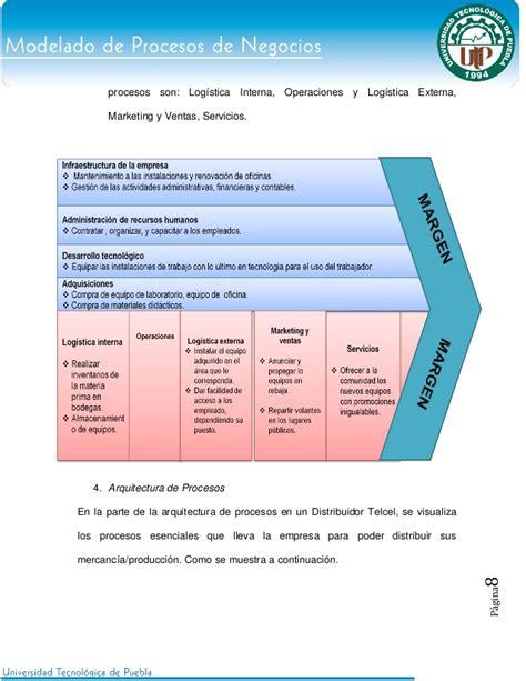 modelado sistema produccion - Cadena De Valor Telcel
