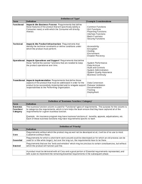 document analysis template requirements analysis template hashdoc