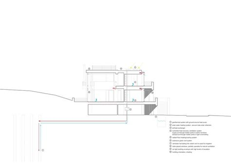 Plan Of A House Gallery Of Luxembourg House Richard Meier Amp Partners