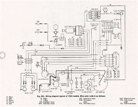 ford 5000 wiring diagram wiring diagram for ford 5000 tractor readingrat net