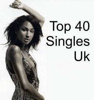 the official uk top 40 singles chart 19 01 2018 mp3 buy tracklist the official uk top 40 singles chart 19 08 2012 album 2012 torrent