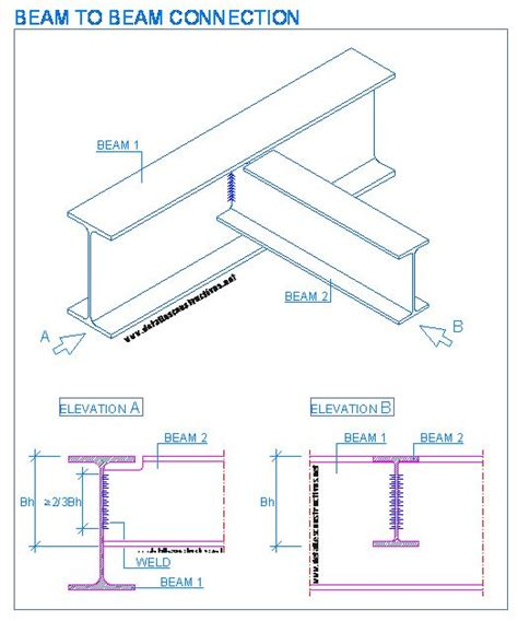 Drawing H Beam by Beam To Beam Connection 2 Column Conn Detail