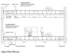 underfloor technology sle plans and sections
