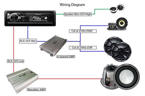 sub wiring diagram bridging sub diagram wiring