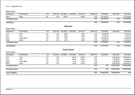 contoh latihan membuat jurnal umum akuntansi dengan benar soal akuntansi perusahaan jasa dan jawabannya universitas