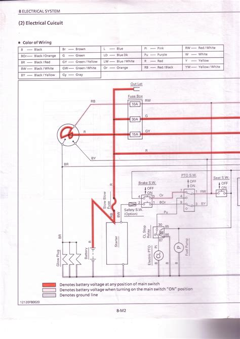 kubota b7500 wiring diagram wiring diagram with description