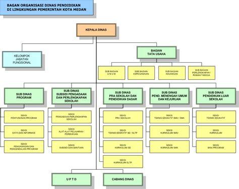 tutorial revit architecture bahasa indonesia pdf contoh artikel untuk tugas bahasa indonesia toko fd