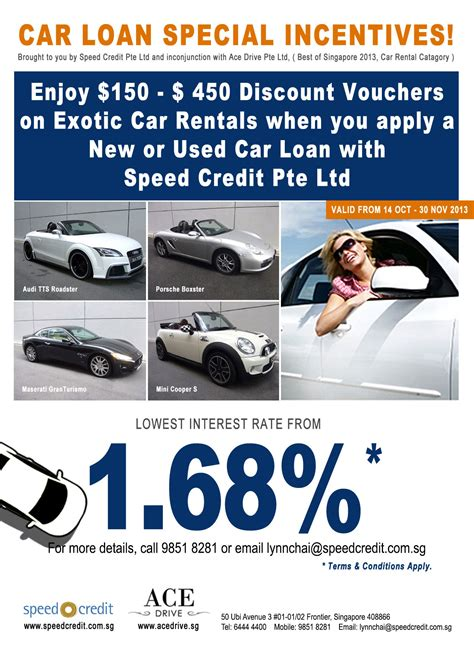 auto car loan interest rate  car loan rates