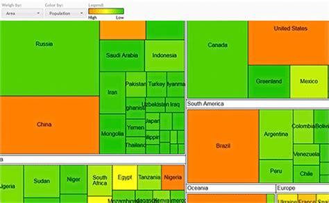 treemap diagram javascript diagram library demo mindfusion