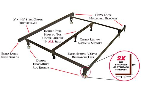 Metal Bed Frame Support Parts Helpful Information About Sleep Mattresses And Bedding Products Do You Need A Bed Frame To