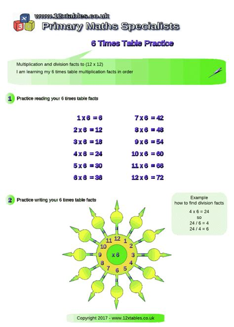 revision table multiplication times tables revision year 6 brokeasshome