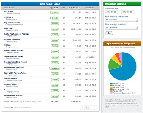 inventory management reports sle new reporting features enhancements salesbinder news