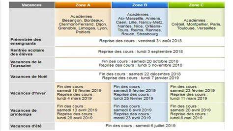 Le Calendrier Des Vacances Scolaires Vacances Scolaires Le Calendrier D 233 Voil 233 Jusqu En 2019