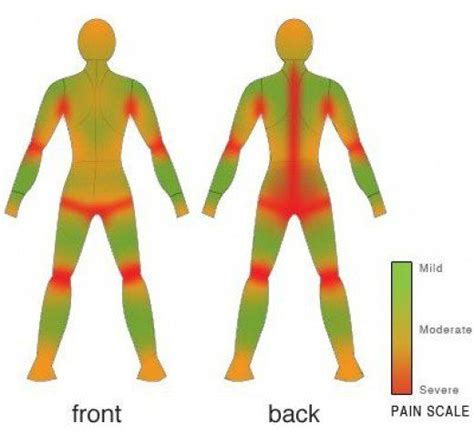 tattoo body pain scale 17 best ideas about tattoo pain chart on pinterest
