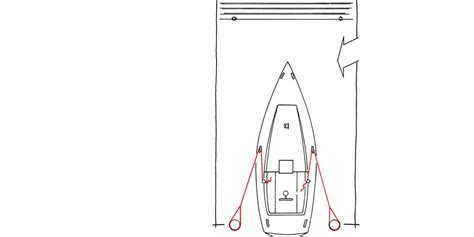 besser anlegen in der box mit achterleinen als spring - Motorboot Anlegen In Der Box