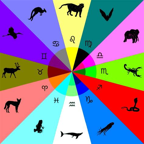 colors of the zodiac the zodiac animals and colors by bluesmccrow on deviantart