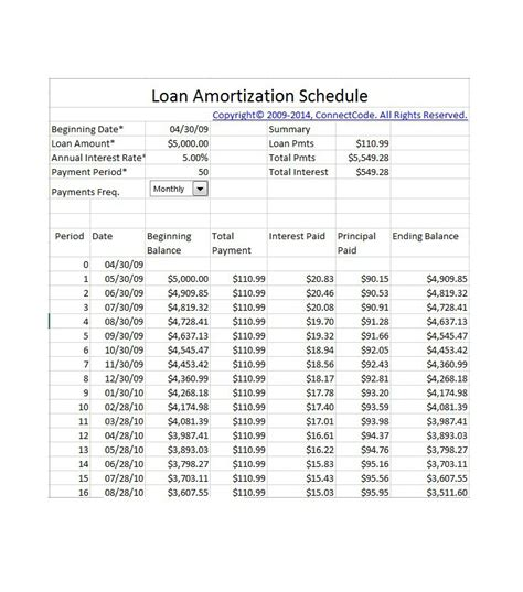 mortgage amortization template excel 28 tables to calculate loan amortization schedule excel
