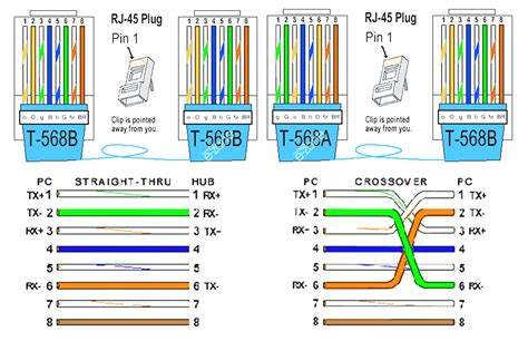 cat6 wiring diagram rj45 wiring diagram