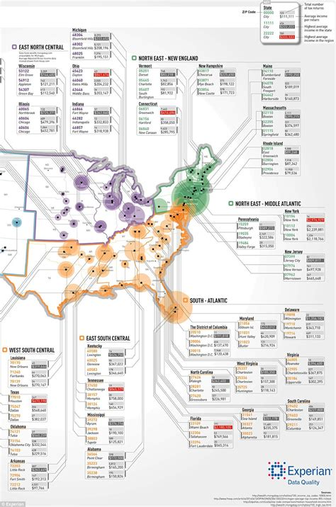 It Only It Were Zip by The Wealthiest Zip Codes In The Us Revealed With 3 Of The