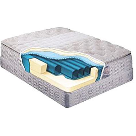 how much is a water bed blue magic waterbed 4 freeflow tube avi depot much more value for your money