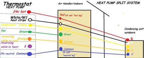 hvac    heat pump wiring diagram show  wires    thermostat