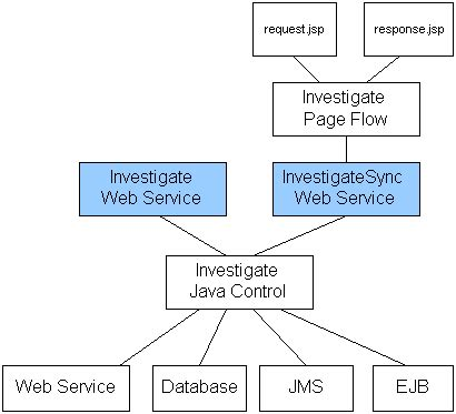 tutorial on web services in java tutorial web services