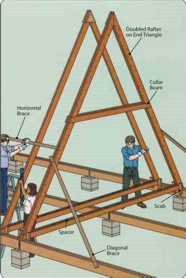 build a frame house how to build an a frame diy mother earth news