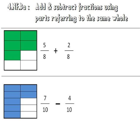 tutorial website for math 17 best images about common core math resources on