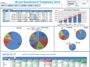 Financial Dashboard Excel Template by Excel Dashboard Spreadsheet Templates 2010 Microsoft