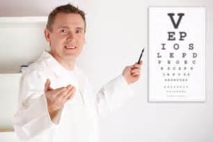 Eye Doctors Ilaser Nyc Lasik Eye Surgery