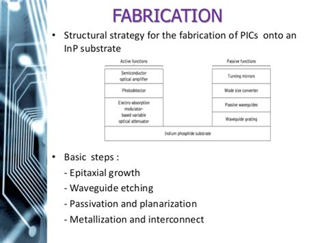 fabrication of photonic integrated circuits photonic integrated circuit fabrication 28 images photonic integrated circuit technology