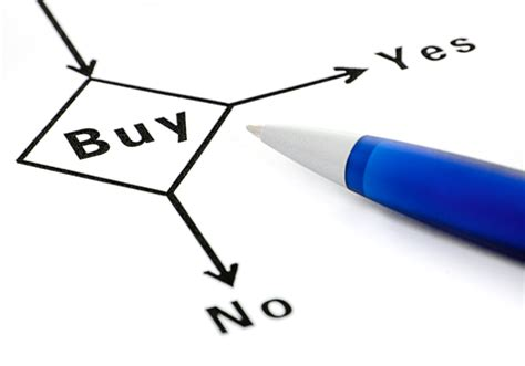 what to buy for domain buying strategies alex mandossian s