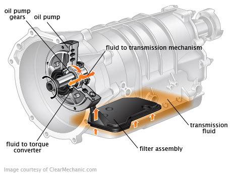 2012 honda civic transmission fluid change cost transmission fluid change cost repairpal estimate