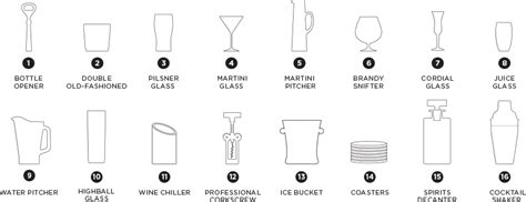 barware glasses types types of barware 28 images types of barware 28 images
