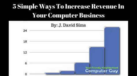 5 simple ways to increase the value of your home the 5 ways to increase revenue in your computer business