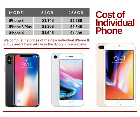 getting an iphone 8 8 plus or x here s how local mobile price plans compare coconuts singapore
