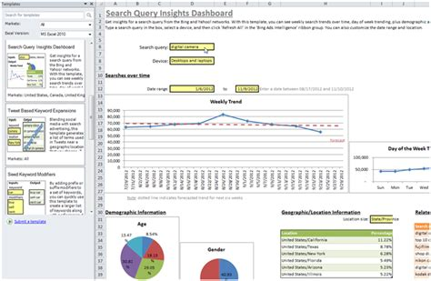 keyword research template ads intelligence tool ads ads