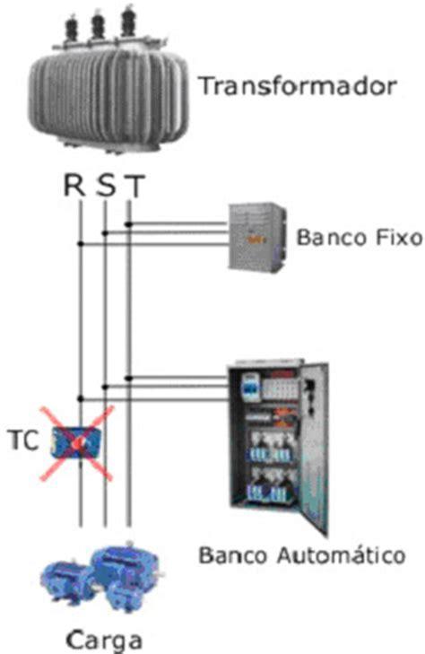 banco capacitor o que é banco de capacitor erros comuns na instala 231 227 o do tc corre 231 227 o fator de pot 234 ncia bancos de