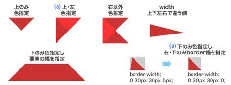 border layout using css アクセントに使えるcssのborderと擬似要素を使った立体的な見出しデザイン squeeze web