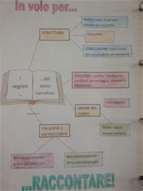 testo autobiografico scuola primaria mappa concettuale sul testo autobiografico schede