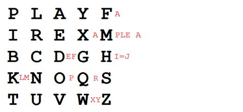 i omitted playfair cipher wikipedia