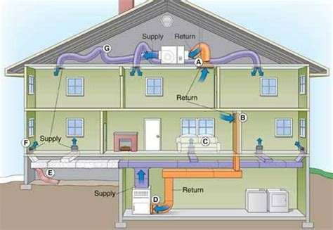 sandium heating and air 09 01 2012 10 01 2012