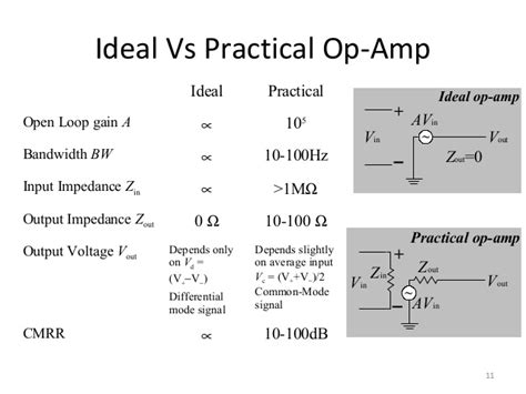 definition diode ideal define ideal and practical diode 28 images the jim patchell ideal diode tutorial page what