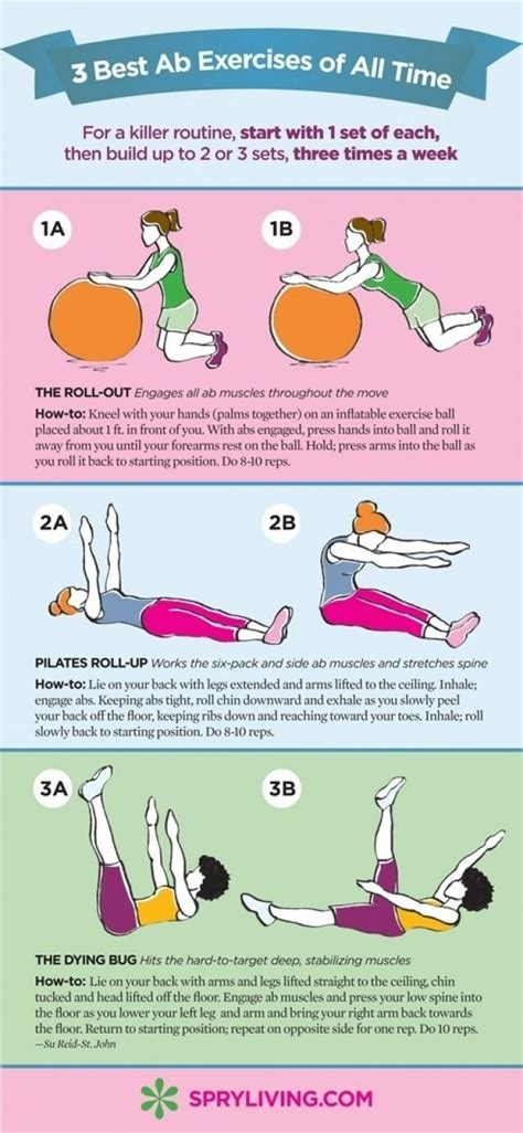 these 27 workout diagrams are all you need to get in shape this summer 2156536 weddbook