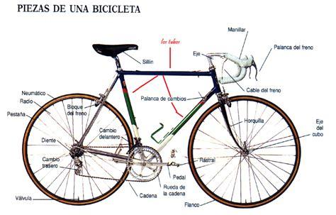 d bici the edigator news de bicicletas y candados