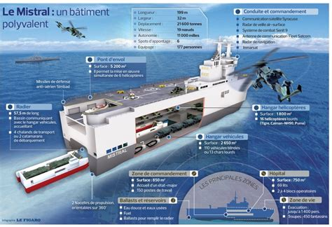 freedom boat club france submarine matters dcns had a good 2015 and 2016 may be
