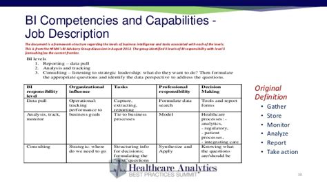 commercial model job description developing a hospital business intelligence strategy