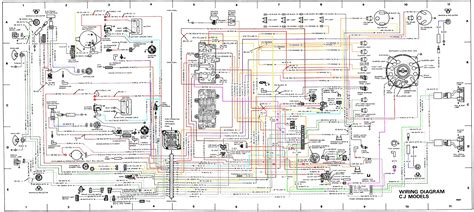 97 jeep tj fuse box diagram get free image about wiring