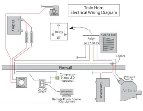 hadley horn wiring hadley free engine image for user